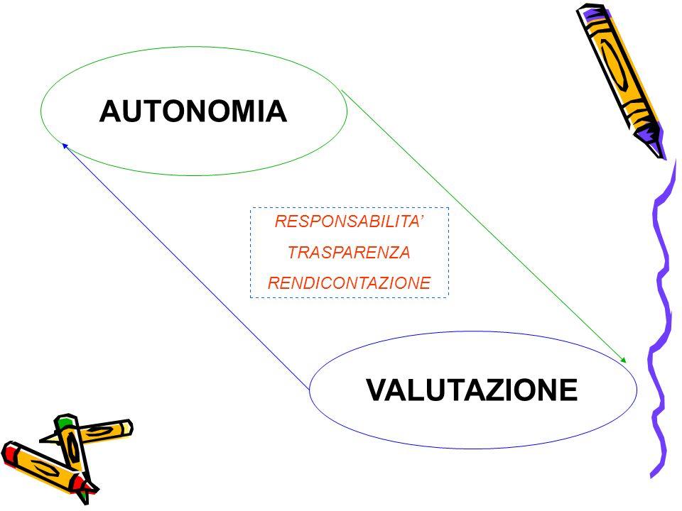 AUTONOMIA VALUTAZIONE RESPONSABILITA TRASPARENZA RENDICONTAZIONE