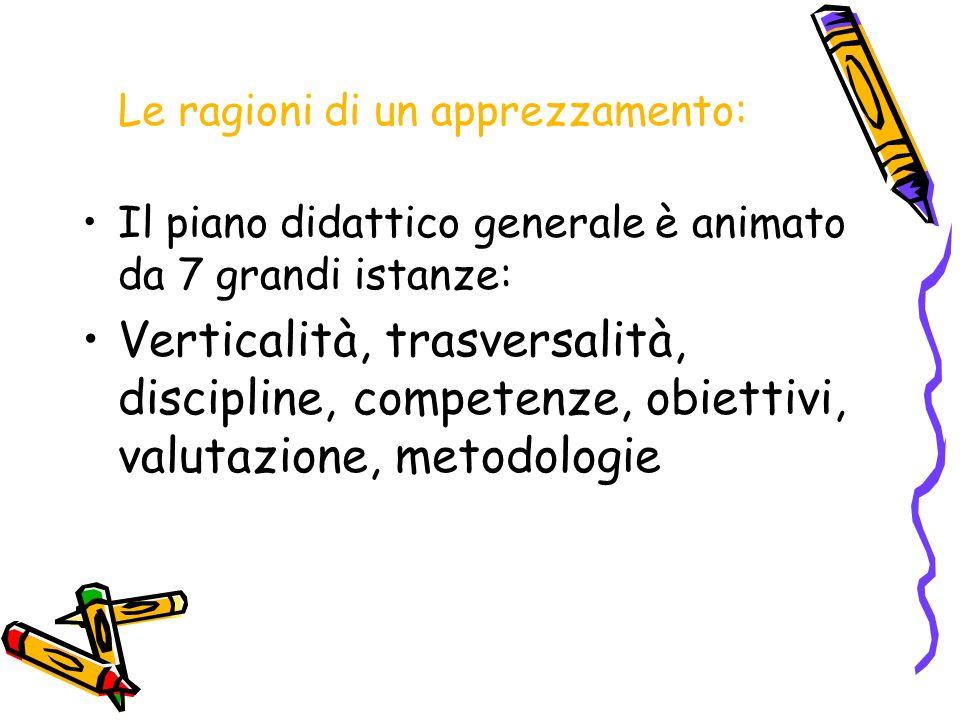 Le ragioni di un apprezzamento: Il piano didattico generale è animato da 7 grandi istanze: Verticalità, trasversalità, discipline, competenze, obietti