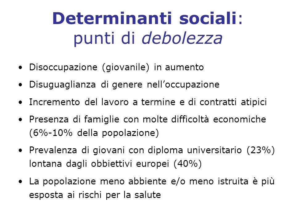 Determinanti sociali: punti di debolezza Disoccupazione (giovanile) in aumento Disuguaglianza di genere nelloccupazione Incremento del lavoro a termin