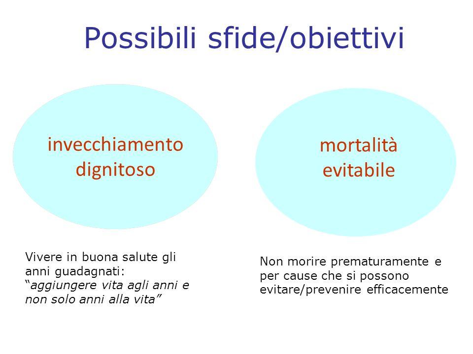 Possibili sfide/obiettivi mortalità evitabile invecchiamento dignitoso mortalità evitabile invecchiamento dignitoso Vivere in buona salute gli anni gu