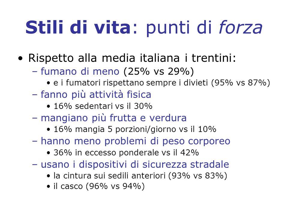 Stili di vita: punti di forza Rispetto alla media italiana i trentini: –fumano di meno (25% vs 29%) e i fumatori rispettano sempre i divieti (95% vs 8