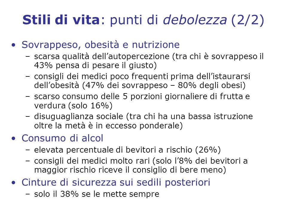 Stili di vita: punti di debolezza (2/2) Sovrappeso, obesità e nutrizione –scarsa qualità dellautopercezione (tra chi è sovrappeso il 43% pensa di pesa