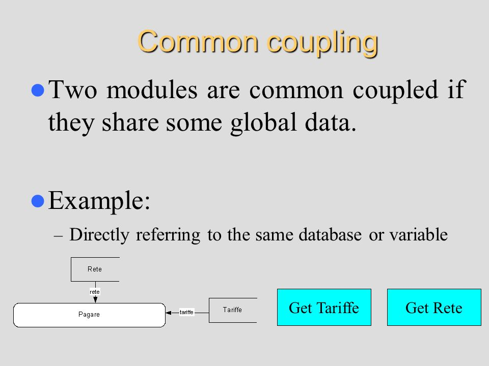 Common coupling Two modules are common coupled if they share some global data. Example: – Directly referring to the same database or variable Get Tari