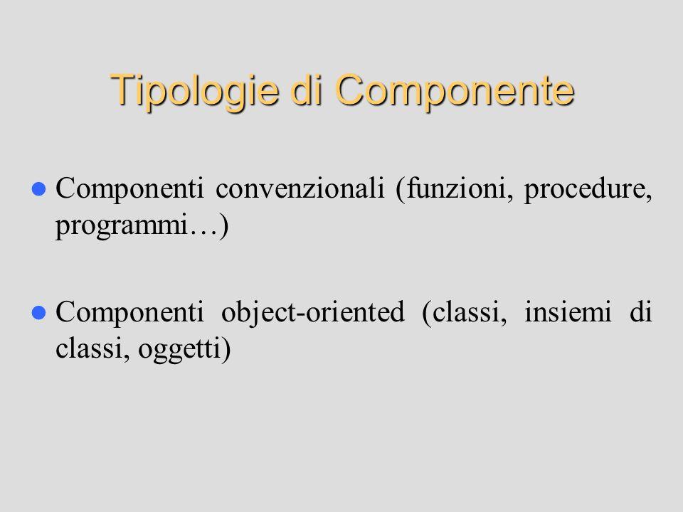 Specifica di una Componente La specifica di una componente è una definizione di cosa necessita e di cosa produce/garantisce (senza dire esattamento come la componente lavora) Tale definizione può essere scritta in una notazione (informale, formale o semiformale); tale definizione dovrebbe essere legata in qualche modo ai requisiti (oppure ad altre componenti) Ad esempio, un modulo che corrisponde a varie funzioni (in un DFD) potrebbe avere una specifica in termini di linguaggio comune ovvero di pre e post condizioni Una componente object-oriented può essere specificata attraverso classi ed anche attraverso lintroduzione di diagrammi di sequenza, ove sia classi che diagrammi di sequenza sono legati al modello analitico (oppure ad altre componenti)