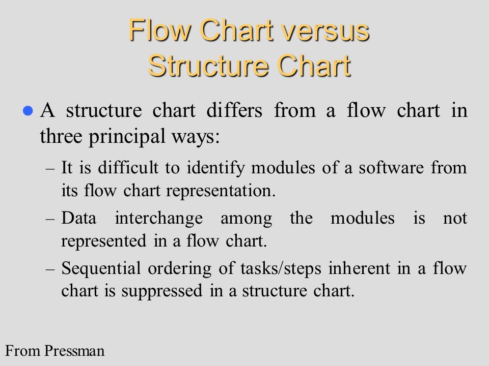 Flow Chart versus Structure Chart A structure chart differs from a flow chart in three principal ways: – It is difficult to identify modules of a soft