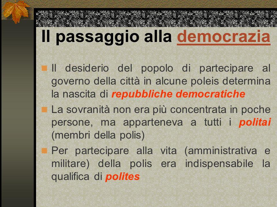 Il passaggio alla democraziademocrazia Il desiderio del popolo di partecipare al governo della città in alcune poleis determina la nascita di repubbli