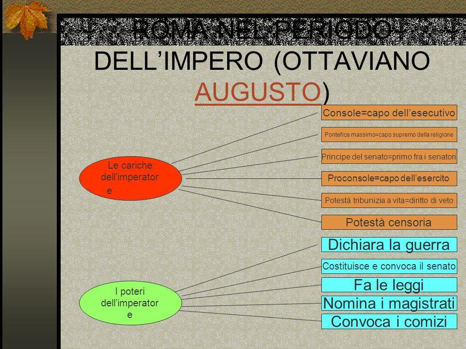 ROMA NEL PERIODO DELLIMPERO (OTTAVIANO AUGUSTO) AUGUSTO Le cariche dellimperator e I poteri dellimperator e Console=capo dellesecutivo Pontefice massi