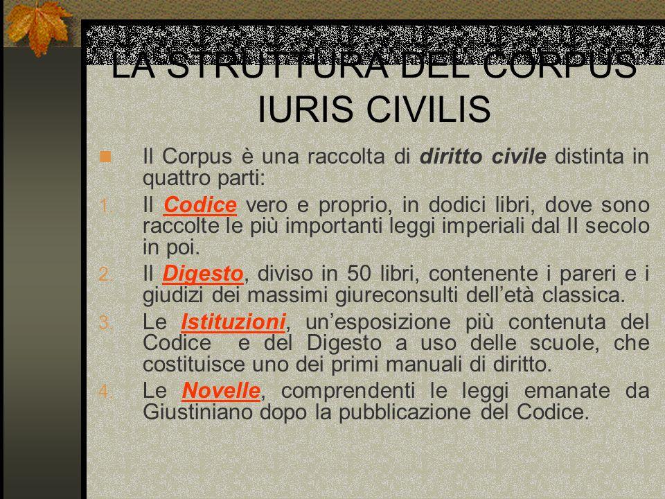 LA STRUTTURA DEL CORPUS IURIS CIVILIS Il Corpus è una raccolta di diritto civile distinta in quattro parti: 1. Il Codice vero e proprio, in dodici lib