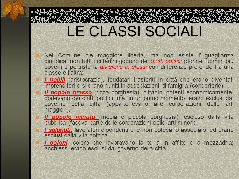 LE CLASSI SOCIALI Nel Comune cè maggiore libertà, ma non esiste luguaglianza giuridica; non tutti i cittadini godono dei diritti politici (donne, uomi