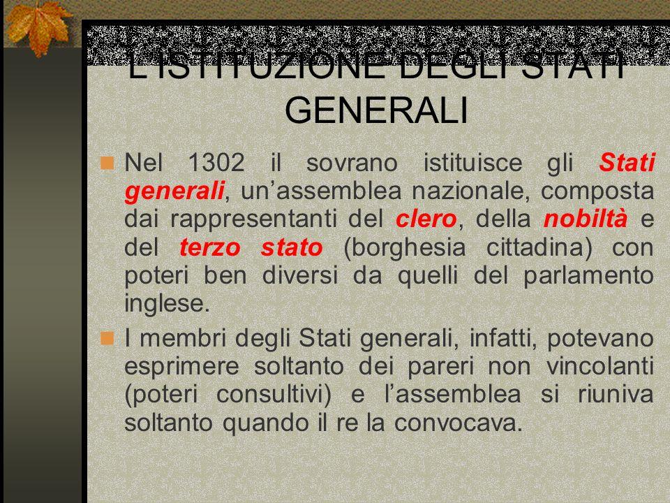 LISTITUZIONE DEGLI STATI GENERALI Nel 1302 il sovrano istituisce gli Stati generali, unassemblea nazionale, composta dai rappresentanti del clero, del