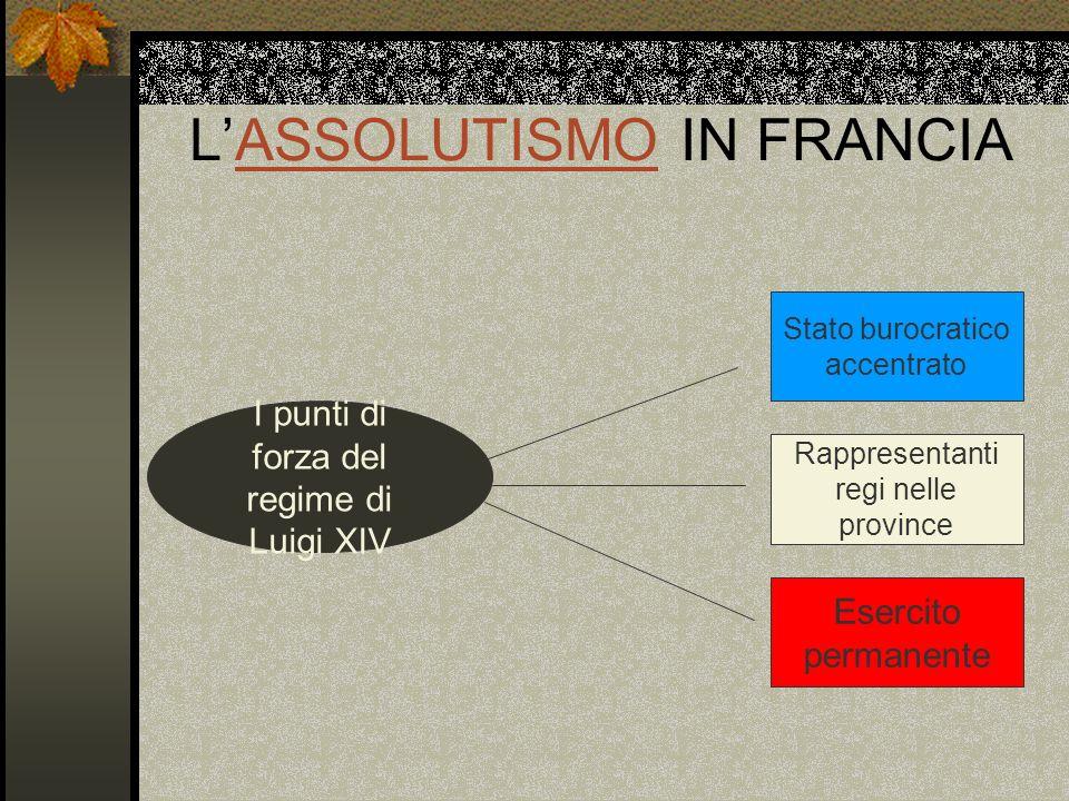 LASSOLUTISMO IN FRANCIAASSOLUTISMO I punti di forza del regime di Luigi XIV Stato burocratico accentrato Rappresentanti regi nelle province Esercito p