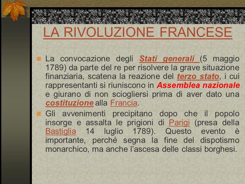 LA RIVOLUZIONE FRANCESE La convocazione degli Stati generali (5 maggio 1789) da parte del re per risolvere la grave situazione finanziaria, scatena la