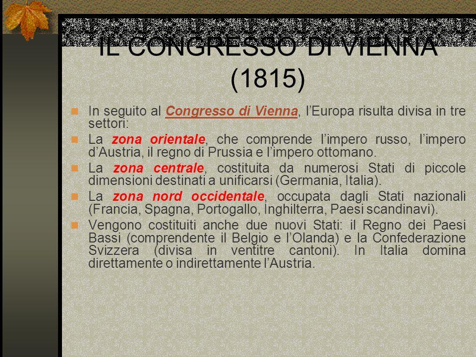 IL CONGRESSO DI VIENNA (1815) In seguito al Congresso di Vienna, lEuropa risulta divisa in tre settori:Congresso di Vienna La zona orientale, che comp