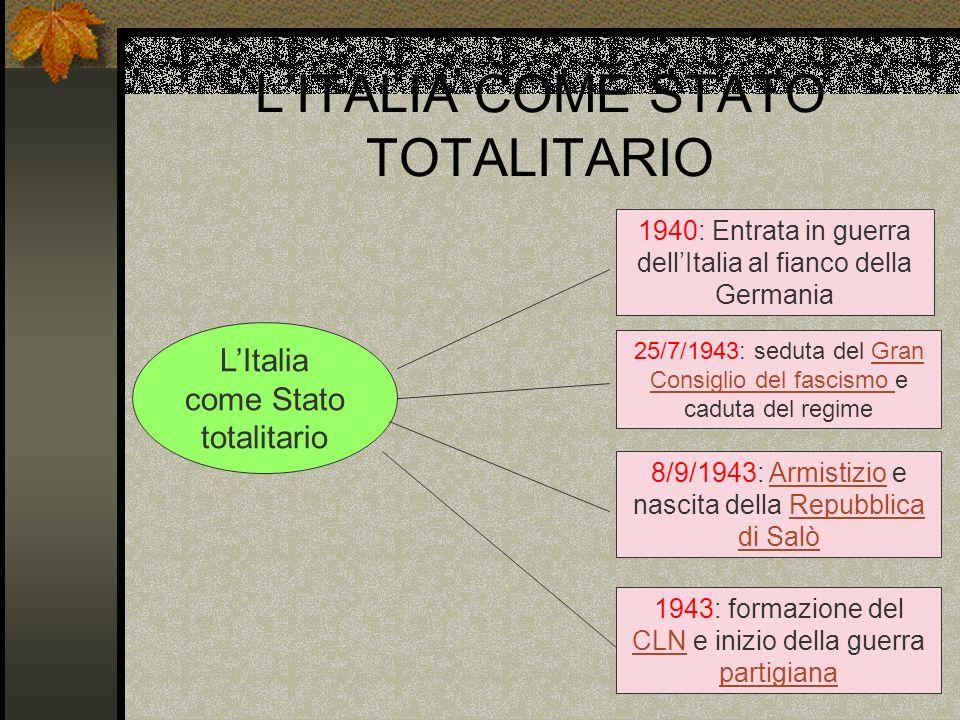 LITALIA COME STATO TOTALITARIO LItalia come Stato totalitario 25/7/1943: seduta del Gran Consiglio del fascismo e caduta del regimeGran Consiglio del