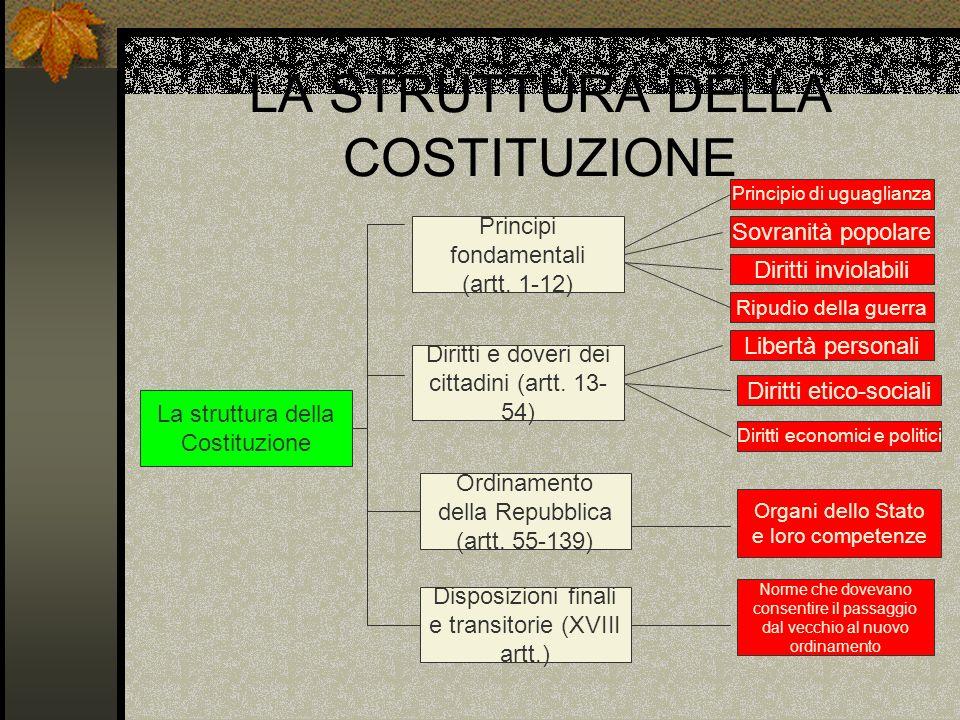 LA STRUTTURA DELLA COSTITUZIONE La struttura della Costituzione Ordinamento della Repubblica (artt. 55-139) Disposizioni finali e transitorie (XVIII a