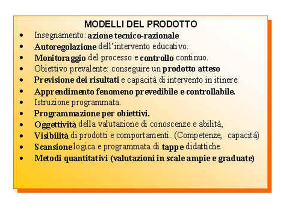 MODELLI DEL PRODOTTO Nel gruppo dei modelli del prodotto vengono collocati la Pedagogia per obiettivi, l Istruzione programmata, la Mastery Learning e, la CAI Computer Assisted Instruction e altri