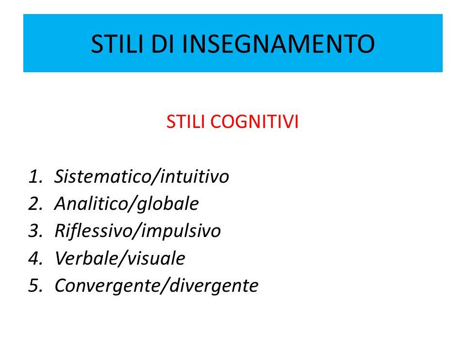 STILI LEGATI ALLAGIRE 1.Metodico/Impulsivo 2.Riflessivo/Pragmatico 3.Complessità/Semplicità 4.Pianificatore/Correttore STILI DI INSEGNAMENTO
