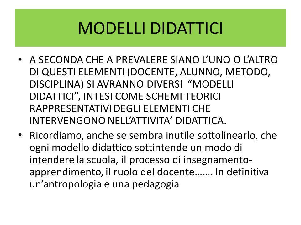 MODELLI DIDATTICI Esistono molti modelli didattici, variamente classificati.