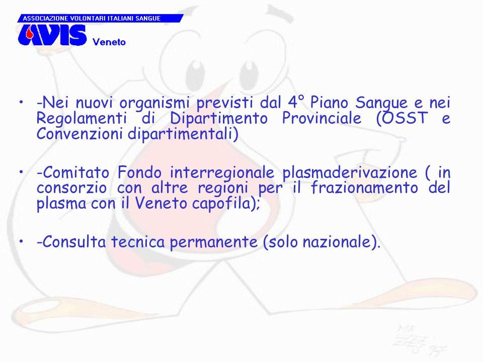 -Nei nuovi organismi previsti dal 4° Piano Sangue e nei Regolamenti di Dipartimento Provinciale (OSST e Convenzioni dipartimentali) -Comitato Fondo in