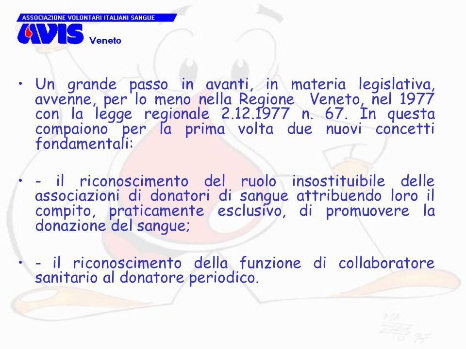 Un grande passo in avanti, in materia legislativa, avvenne, per lo meno nella Regione Veneto, nel 1977 con la legge regionale 2.12.1977 n. 67. In ques