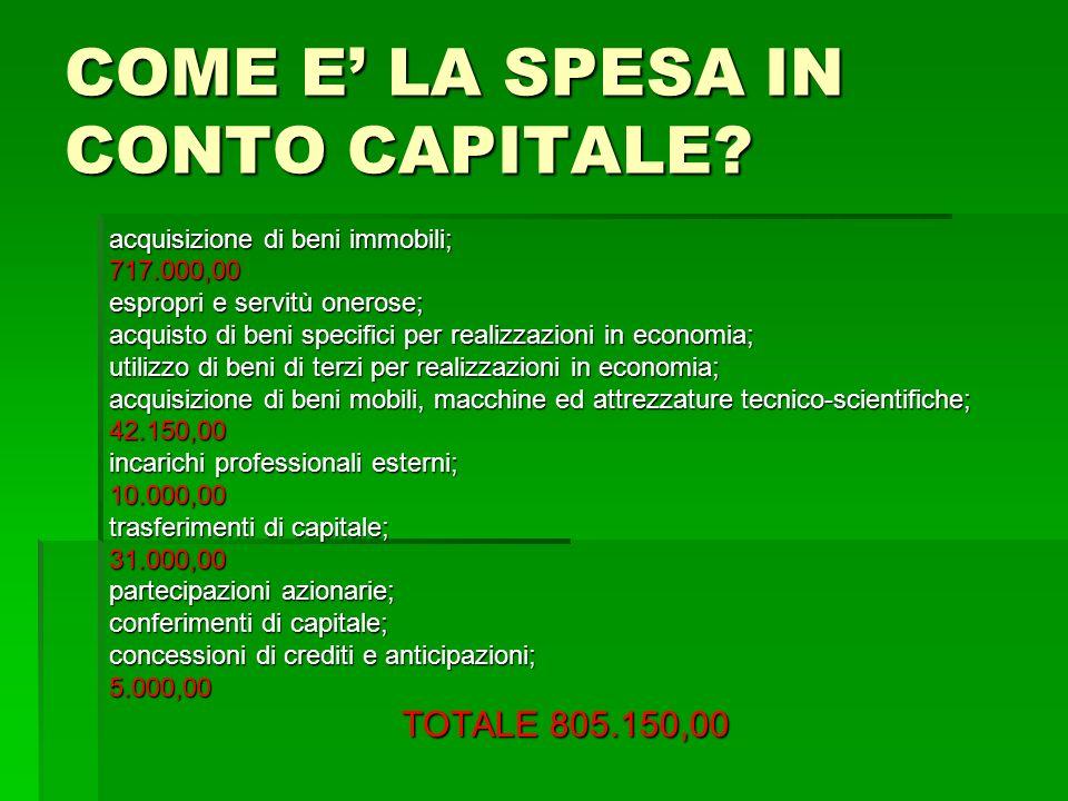 COME E LA SPESA IN CONTO CAPITALE? acquisizione di beni immobili; 717.000,00 espropri e servitù onerose; acquisto di beni specifici per realizzazioni