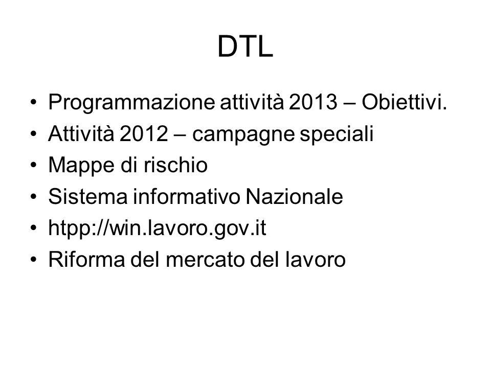 DTL Programmazione attività 2013 – Obiettivi. Attività 2012 – campagne speciali Mappe di rischio Sistema informativo Nazionale htpp://win.lavoro.gov.i