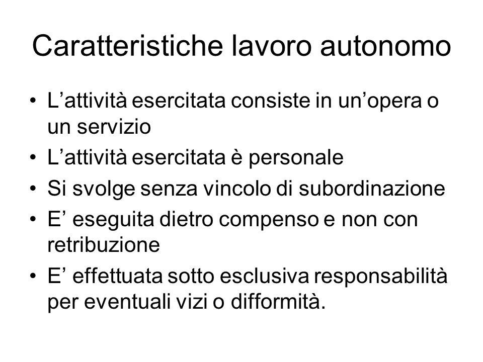 Caratteristiche lavoro autonomo Lattività esercitata consiste in unopera o un servizio Lattività esercitata è personale Si svolge senza vincolo di sub
