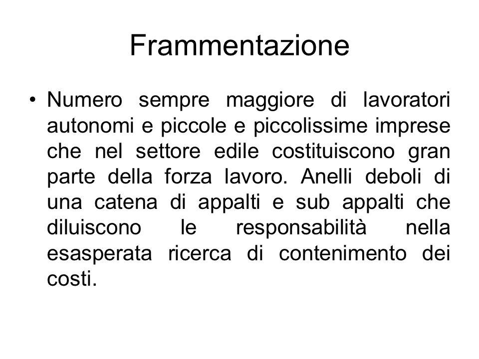 Sentenza n.1770 del 2009 Nomina del coordinatore in presenza di lavoratori autonomi.
