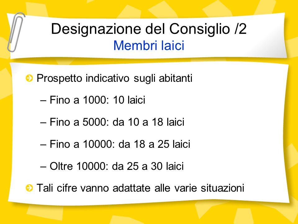 Designazione del Consiglio /2 Membri laici Prospetto indicativo sugli abitanti –Fino a 1000: 10 laici –Fino a 5000: da 10 a 18 laici –Fino a 10000: da