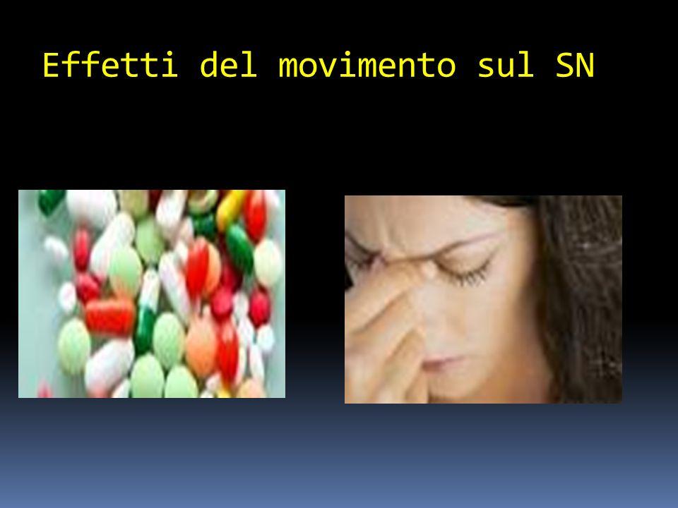 Effetti del movimento sul SN
