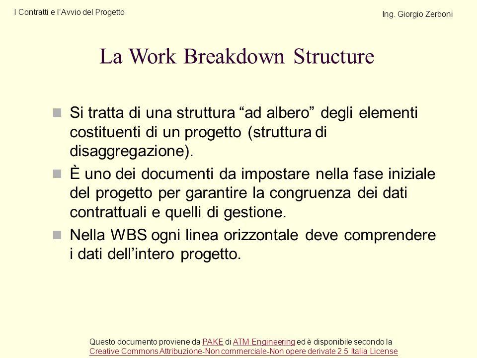Si tratta di una struttura ad albero degli elementi costituenti di un progetto (struttura di disaggregazione). È uno dei documenti da impostare nella