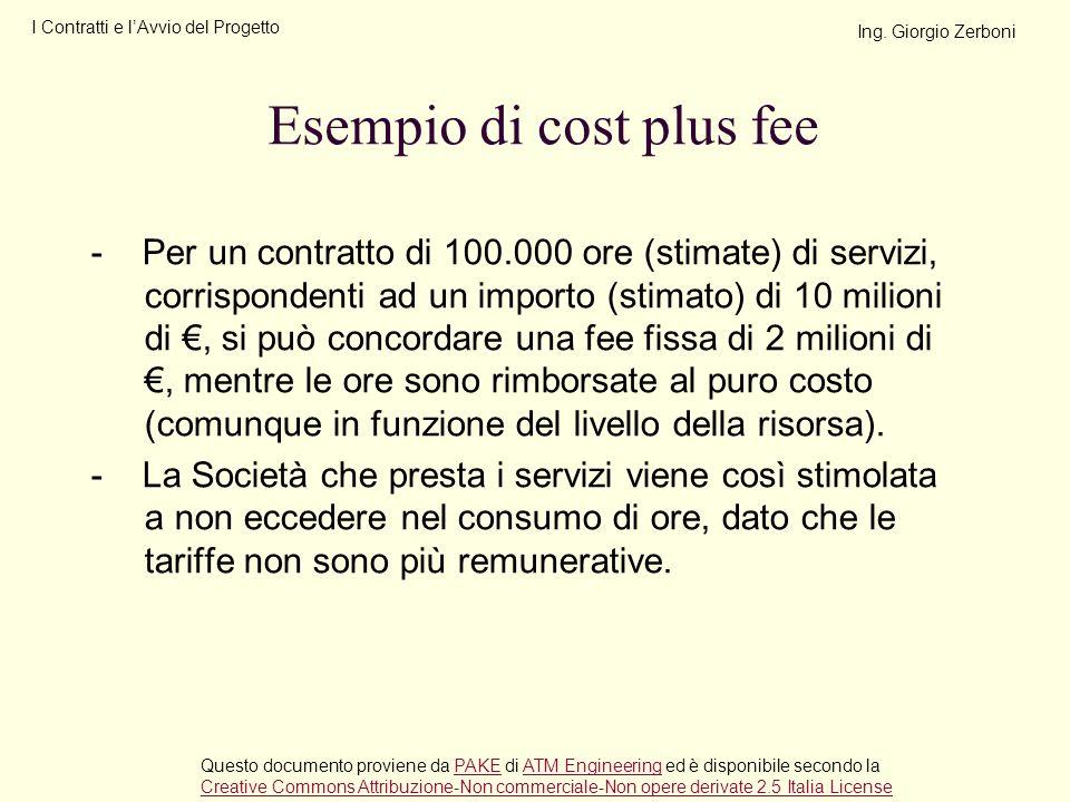 - Per un contratto di 100.000 ore (stimate) di servizi, corrispondenti ad un importo (stimato) di 10 milioni di, si può concordare una fee fissa di 2