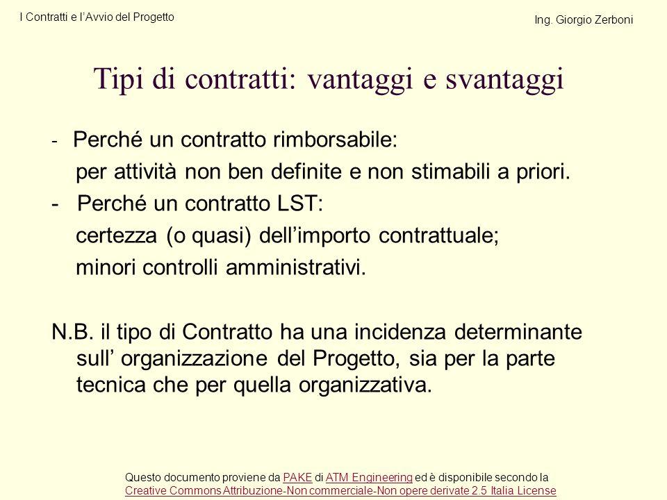 - Perché un contratto rimborsabile: per attività non ben definite e non stimabili a priori. - Perché un contratto LST: certezza (o quasi) dellimporto