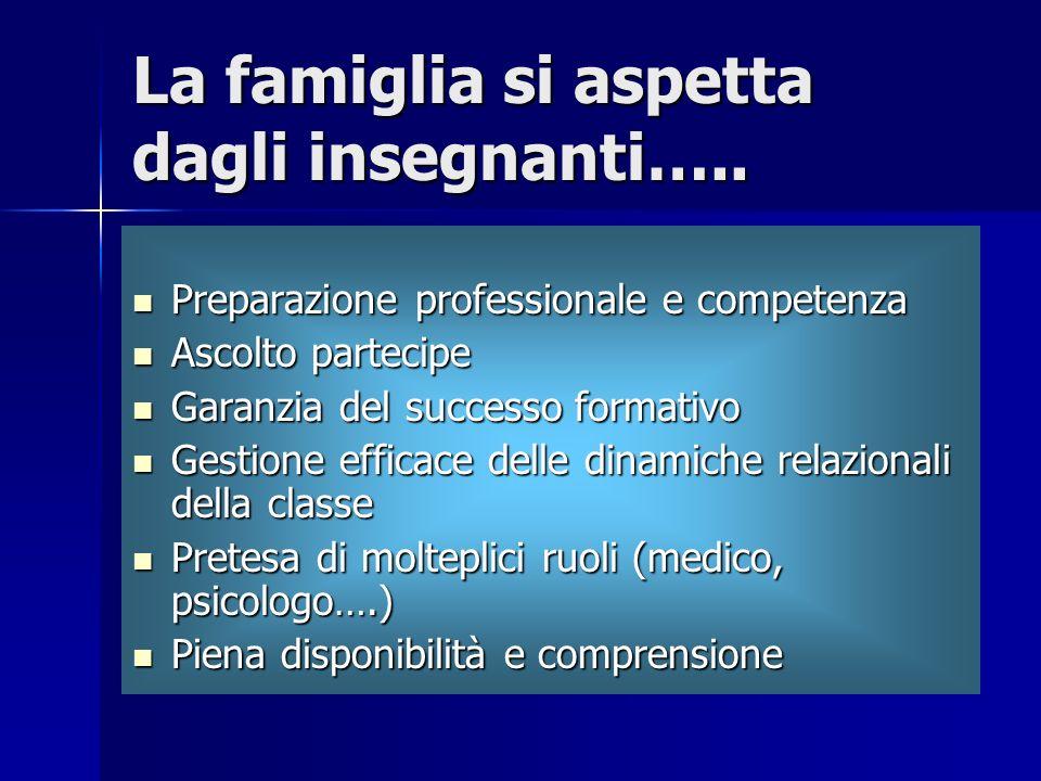 La famiglia si aspetta dagli insegnanti….. Preparazione professionale e competenza Preparazione professionale e competenza Ascolto partecipe Ascolto p