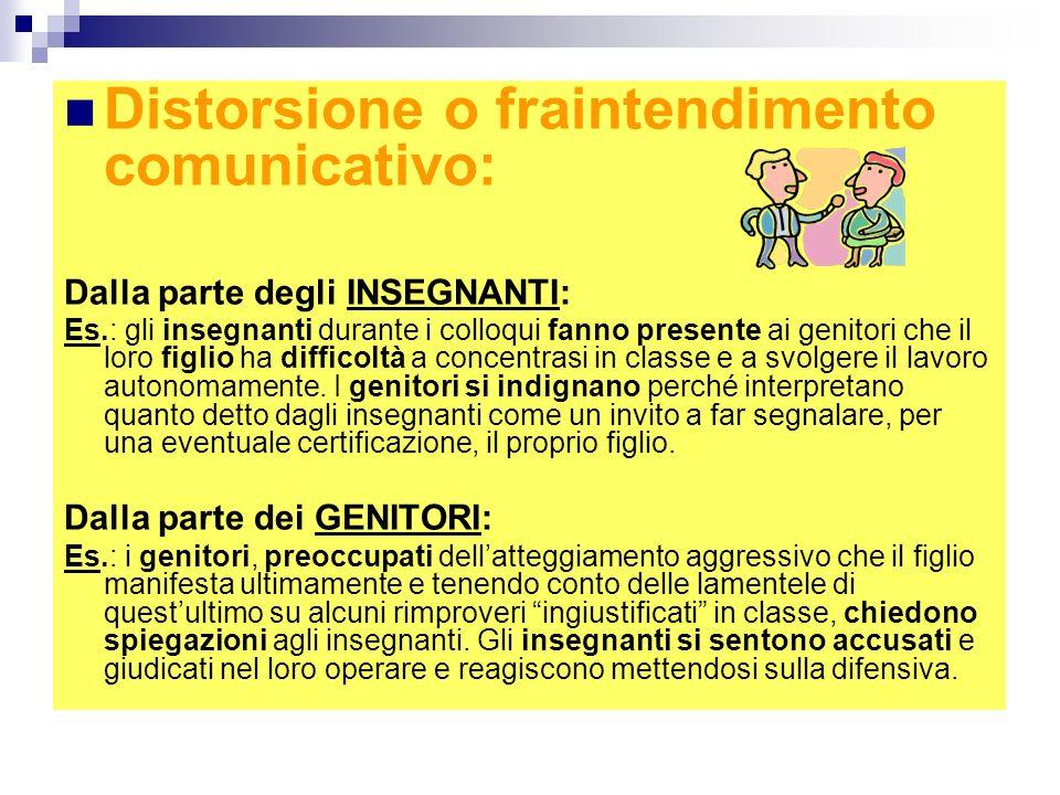 Distorsione o fraintendimento comunicativo: Dalla parte degli INSEGNANTI: Es.: gli insegnanti durante i colloqui fanno presente ai genitori che il lor