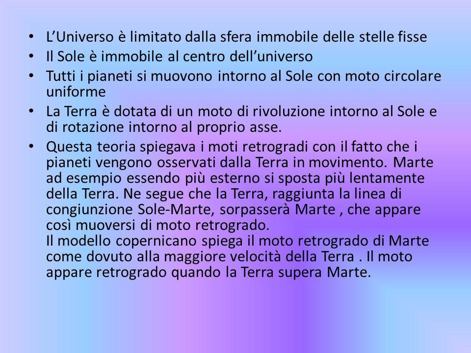 LUniverso è limitato dalla sfera immobile delle stelle fisse Il Sole è immobile al centro delluniverso Tutti i pianeti si muovono intorno al Sole con