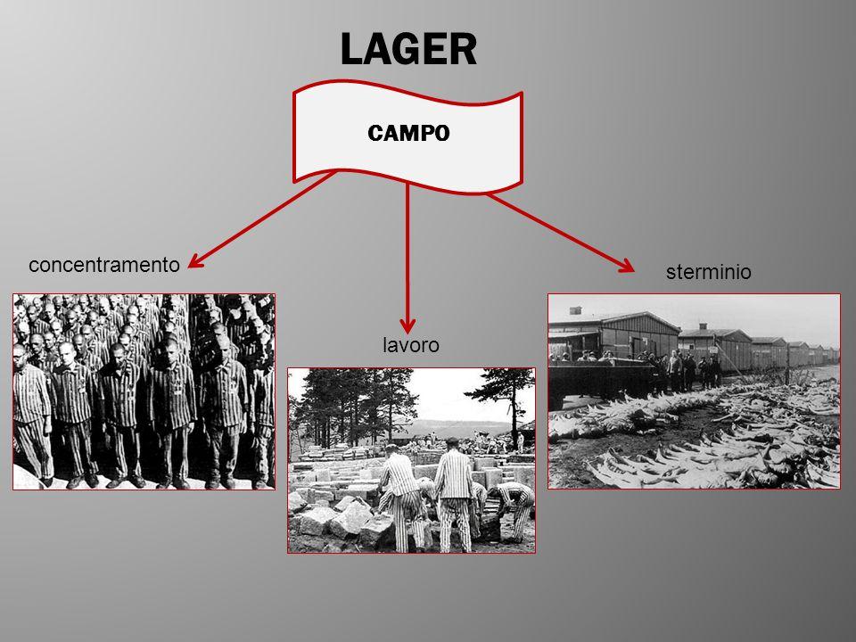 LAGER concentramento lavoro sterminio CAMPO