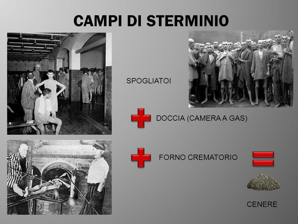 CAMPI DI STERMINIO SPOGLIATOI DOCCIA (CAMERA A GAS) FORNO CREMATORIO CENERE