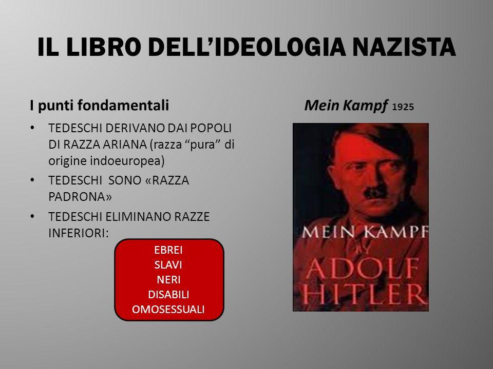 IL LIBRO DELLIDEOLOGIA NAZISTA I punti fondamentali TEDESCHI DERIVANO DAI POPOLI DI RAZZA ARIANA (razza pura di origine indoeuropea) TEDESCHI SONO «RA