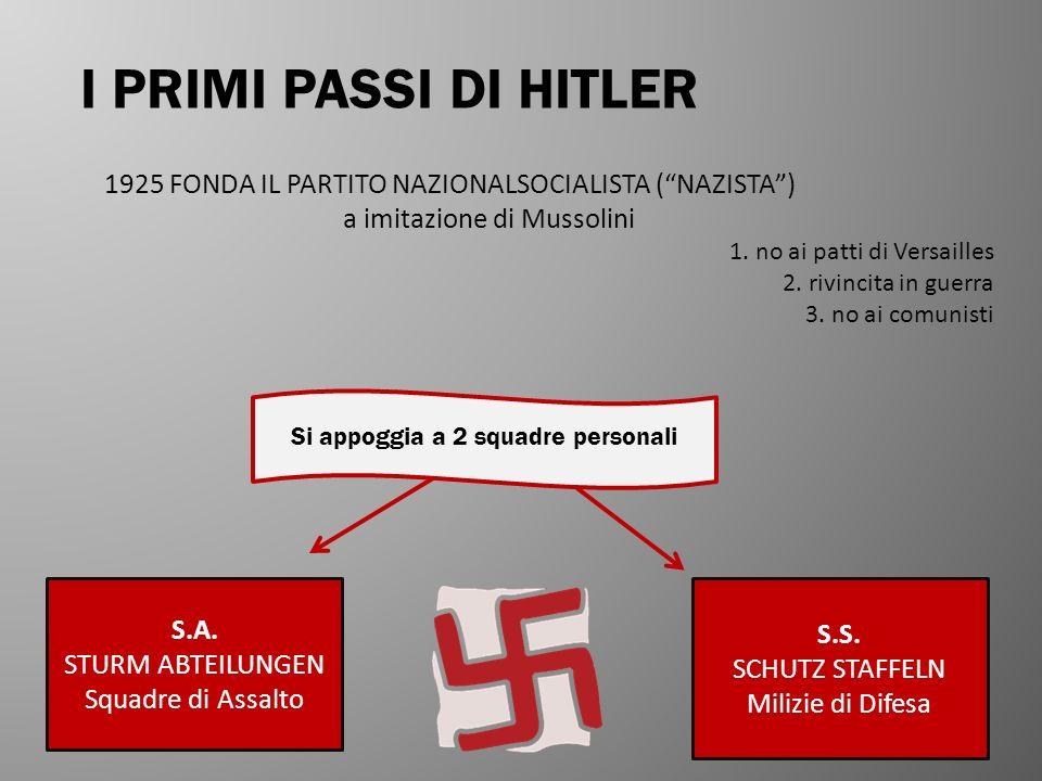 I PRIMI PASSI DI HITLER 1925 FONDA IL PARTITO NAZIONALSOCIALISTA (NAZISTA) a imitazione di Mussolini 1. no ai patti di Versailles 2. rivincita in guer