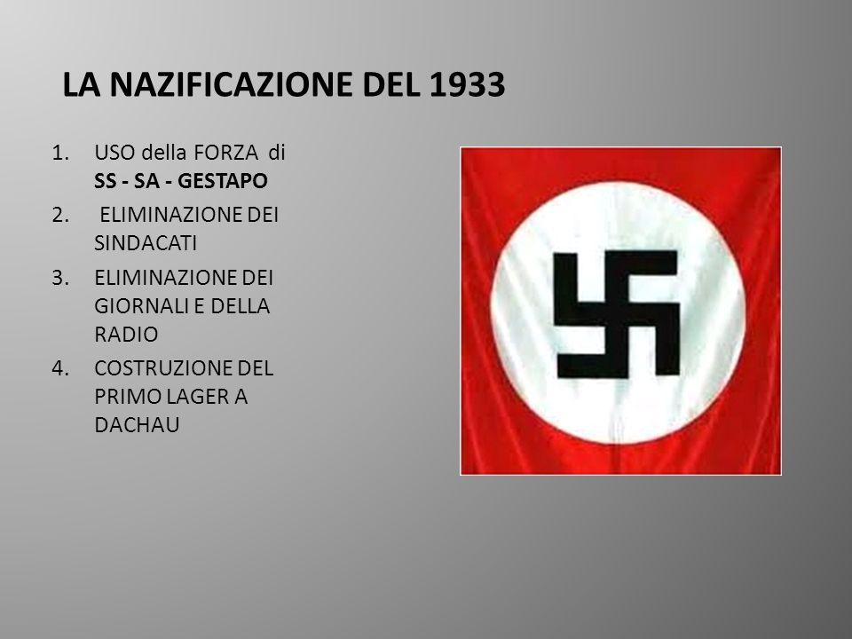 LA NAZIFICAZIONE DEL 1933 1.USO della FORZA di SS - SA - GESTAPO 2. ELIMINAZIONE DEI SINDACATI 3.ELIMINAZIONE DEI GIORNALI E DELLA RADIO 4.COSTRUZIONE