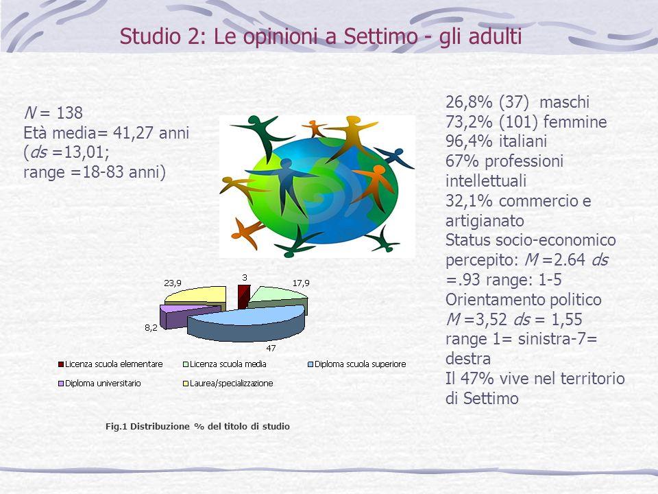 Le cifre della convivenza Quali sono i gruppi presenti a Torino e cintura.