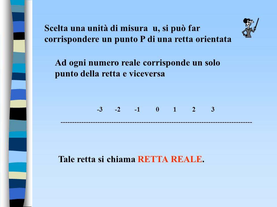 Numeri Reali Si chiama insieme dei NUMERI REALI, linsieme R costituito dallunione dellinsieme dei numeri razionali Q e dellinsieme dei numeri irrazion
