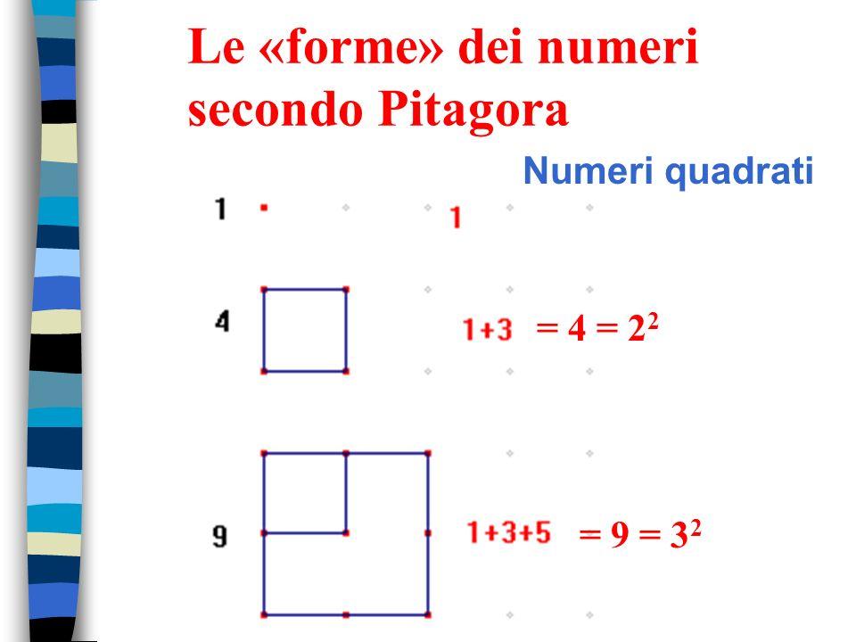 Particolari numeri Numeri perfetti numeri uguali alla somma dei loro divisori propri 6 =1 + 2 + 3 28 = 1+2+4 +7+14