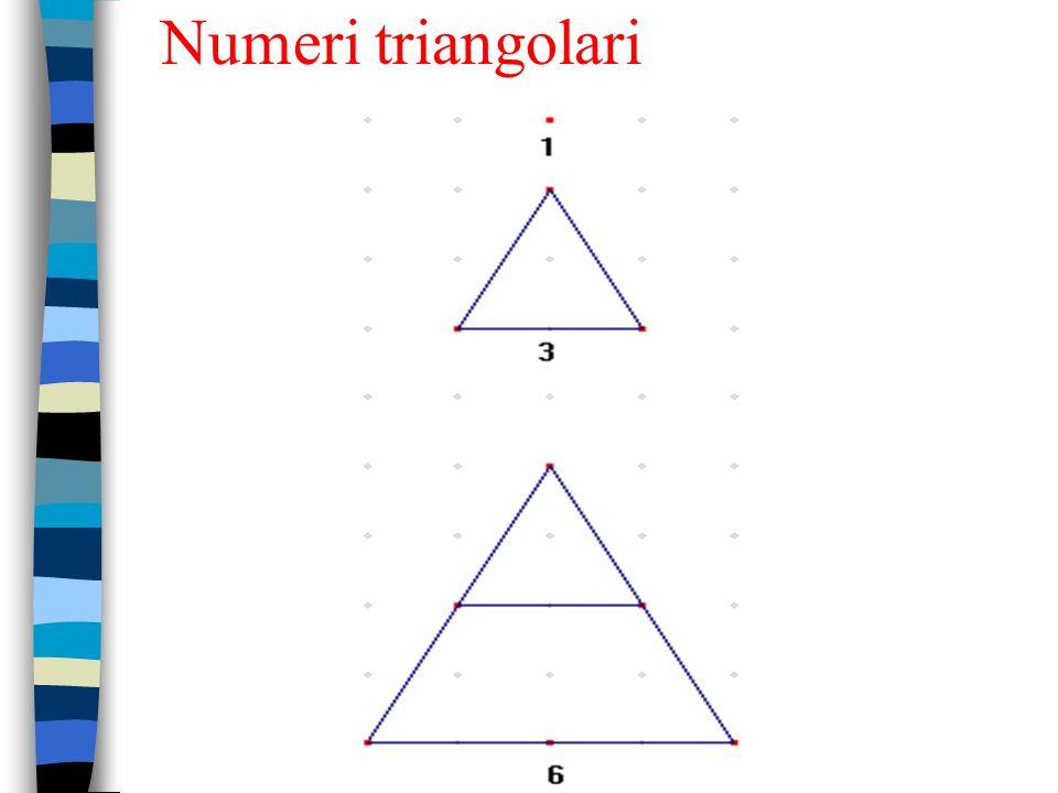 Le «forme» dei numeri secondo Pitagora = 4 = 2 2 = 9 = 3 2 Numeri quadrati
