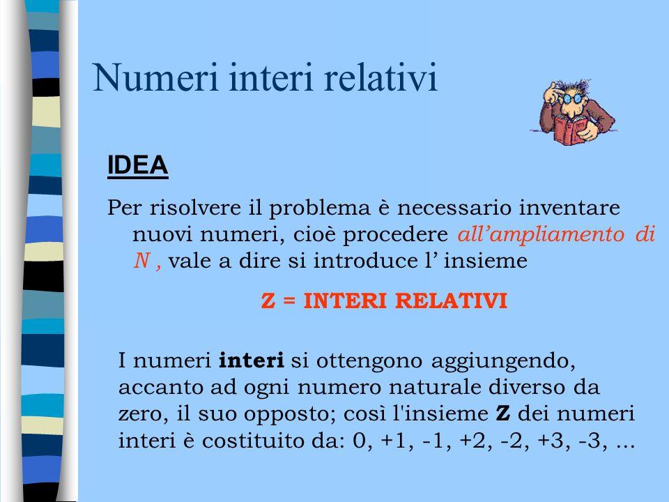 I numeri naturali, seppure infiniti, non sono però sufficienti ad effettuare neppure le più semplici operazioni. Eseguendo le operazioni di ADDIZIONE