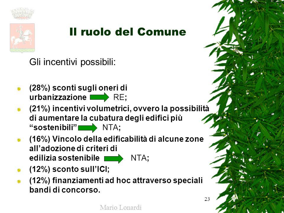 23 Il ruolo del Comune Gli incentivi possibili: (28%) sconti sugli oneri di urbanizzazione RE; (21%) incentivi volumetrici, ovvero la possibilità di a
