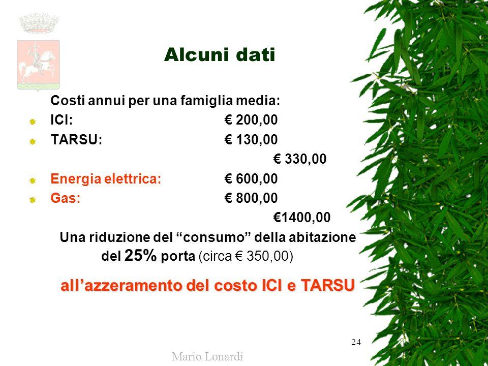24 Alcuni dati Costi annui per una famiglia media: ICI: 200,00 TARSU: 130,00 330,00 Energia elettrica: 600,00 Gas: 800,00 1400,00 Una riduzione del co