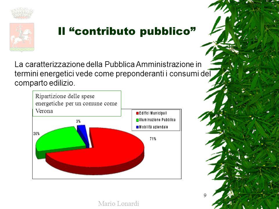 9 La caratterizzazione della Pubblica Amministrazione in termini energetici vede come preponderanti i consumi del comparto edilizio. Il contributo pub