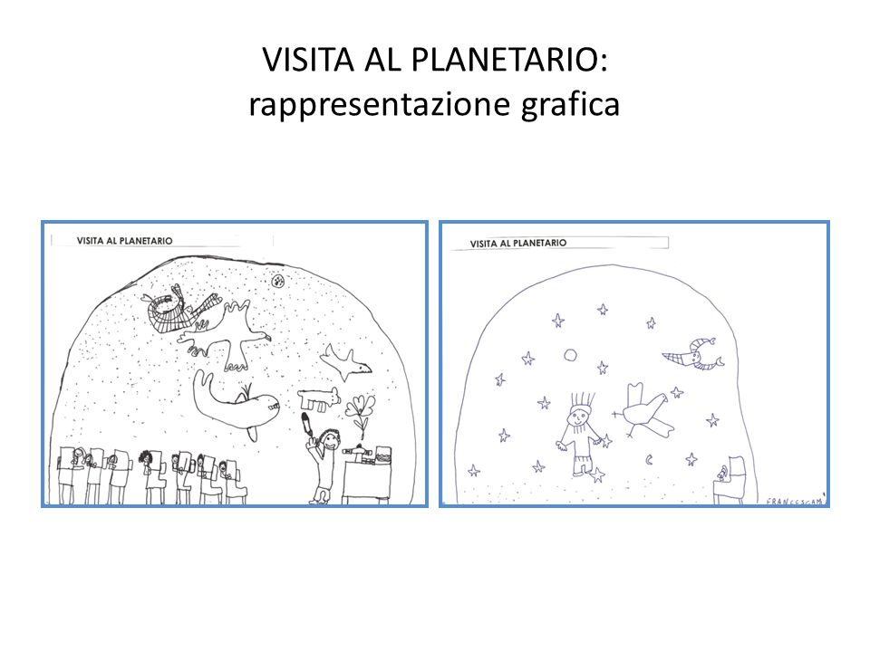 VISITA AL PLANETARIO: rappresentazione grafica